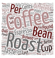 Coffee So Darn Expensive text background wordcloud vector image vector image
