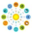 Zodiac Circle Concept vector image vector image