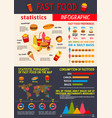 infographics for fast food meals vector image vector image