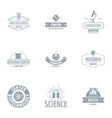 science centre logo set simple style vector image