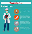 medical equipment instruction for toxicologist vector image vector image