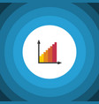 isolated statistic flat icon monitoring vector image