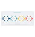 business infographics timeline with 4 steps vector image vector image