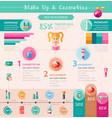 make up and cosmetics flat infographic vector image