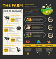 organic farming infographic template and vector image vector image