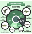 Military infographic template flat style vector image