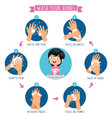 of washing hands vector image