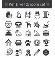 outline web icon set - pet vector image vector image