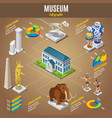 isometric museum infographic template vector image vector image