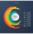 circle informative infographic design 7 options vector image vector image