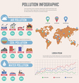 Global environmental pollution infographics design vector image vector image