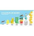 evolution of money concept vector image vector image