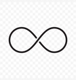 infinity or infinite loop line icon vector image