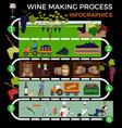 wine making process vector image
