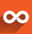 infinity symbol icon concept of infinite vector image vector image