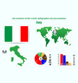 italy all countries of the world infographics for vector image