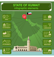 Kuwait infographics statistical data sights Palace vector image vector image
