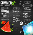 Abstract summer infographics poster with vector image vector image