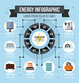 energy infographic concept flat style vector image vector image