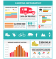 Camping infographic vector image