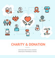 charity donation banner horizontal vector image