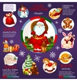 Christmas infographic design with Santa Claus vector image