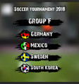 soccer tournament 2018 group f vector image