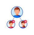 Refer a friend partner program or referrals