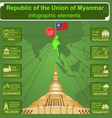 Myanmar Burma infographics statistical data sights vector image