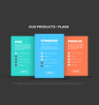 product cards features schema template vector image vector image