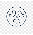 scream concept linear icon isolated on vector image