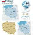 Poland maps with markers vector image vector image