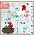Soutn Korea infographics statistical data sights vector image
