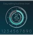futuristic digital time easy editing scale vector image