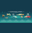 Car technologies evolution cartoon banner