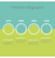 Timeline Infographic Four step template Blue Green vector image vector image