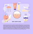 dry skin care concept banner with place for text vector image