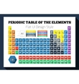 Flat periodic table of the chemical elements vector image vector image