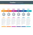 clean and colourful timeline arrow infographics vector image