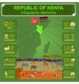 Kenya infographics statistical data sights vector image