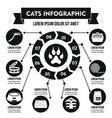 cats infographic concept simple style vector image vector image