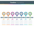 clean and colourful timeline vector image vector image
