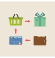 Flat concept of business with hands for payments vector image