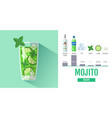 flat style cocktail mojito menu design vector image vector image