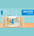 water plumbing supply system web banner template vector image vector image