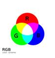 rgb color mode wheel mixing vector image vector image