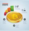 bitcoininfo vector image