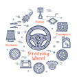linear round banner of steering wheel vector image vector image