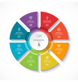 infographic circle cycle diagram with 8 stages vector image vector image