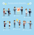 business process infographics collection on blue vector image